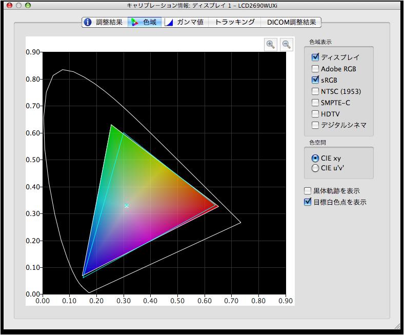 LCD2690WUXi sRGB キャリブレーション by SpectraNavi 1.1